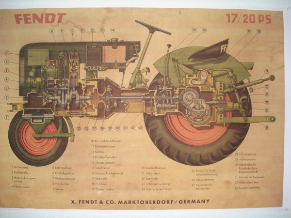 Schnittbild Poster 594x420 mm Fendt Dieselross F 17 F 20 Traktor Schlepper